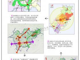 宣汉县南坝总体规划(2018-2030)